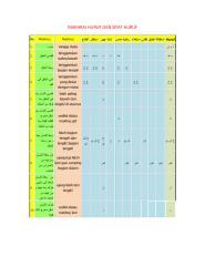 makhraj huruf dan sifat huruf-1.pdf