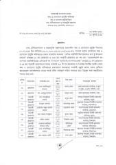 G.O Posting Order-Final.pdf