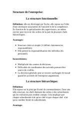 Structure del_entreprise.doc