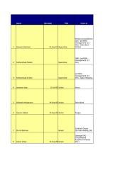 staff planner - 11-01-2011.xls.xls