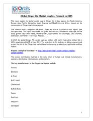 Global Ginger Ale Market Insights, Forecast to 2025 (1).pdf