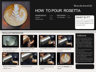 Latte_Art_Rosetta1.pdf